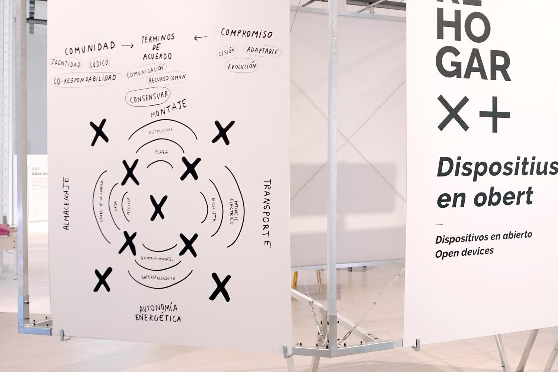 Dispositivo Artefactes Comuns / REHOGAR X PLUS. Dispositivos en Abierto